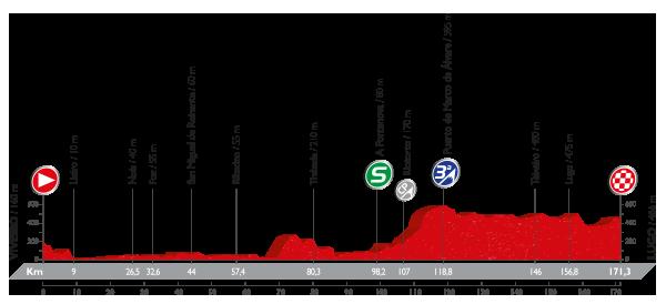 Vuelta a España - 5 etapa