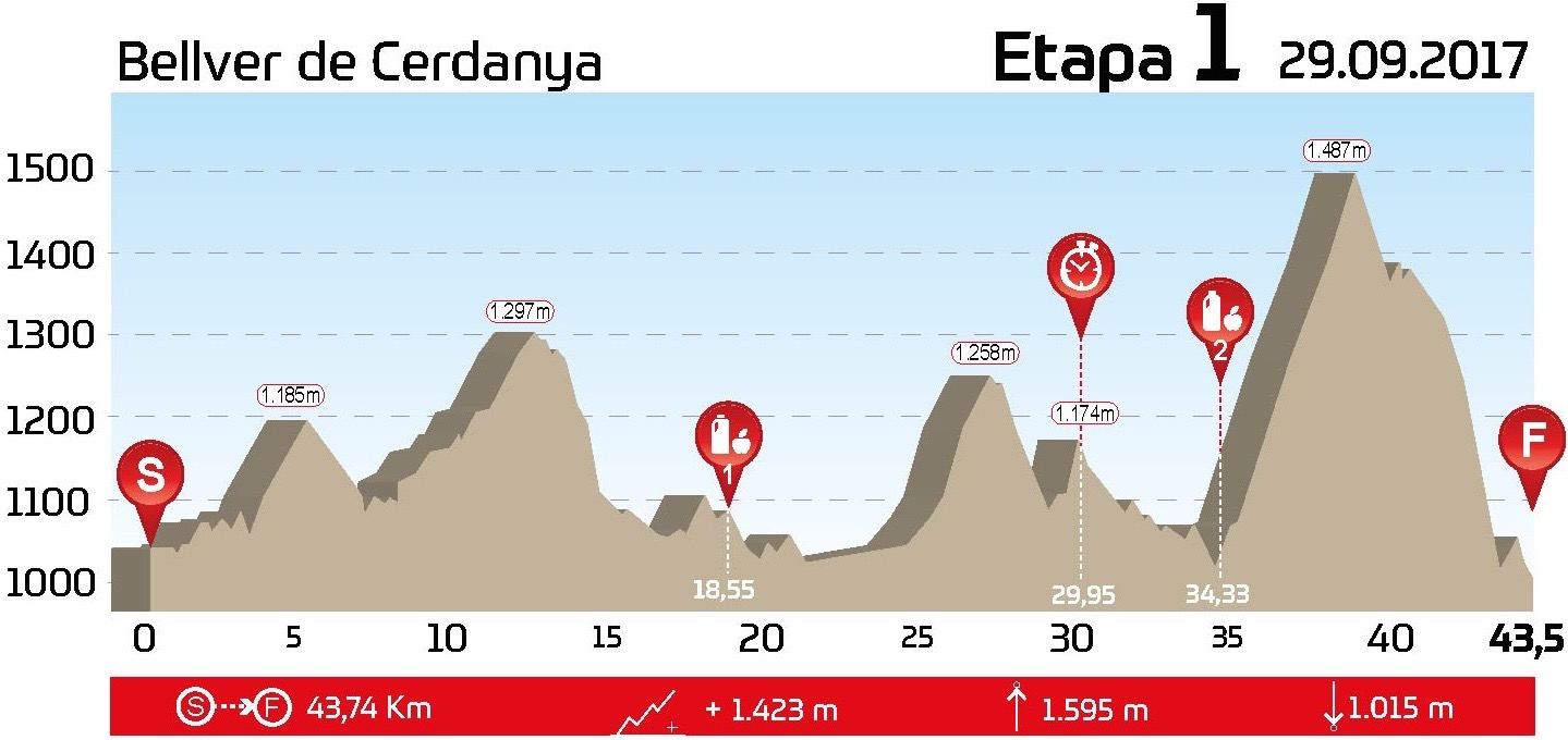 GAES Catalunya Bike Race